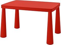Фото IKEA Маммут 603.651.67