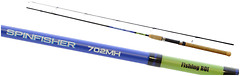 Фото Fishing ROI Spinfisher 2.1m 3-15g