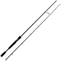 Favorite ShotGun SGN-602M
